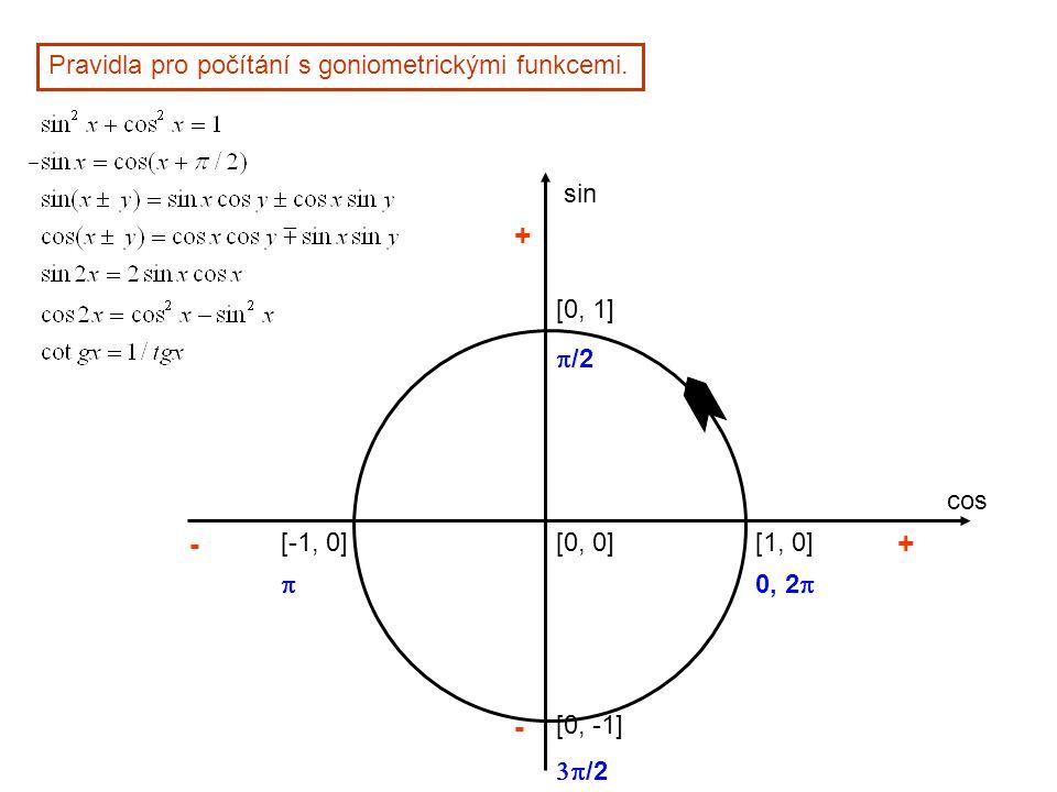 + - + - Pravidla pro počítání s goniometrickými funkcemi. sin [0, 1]
